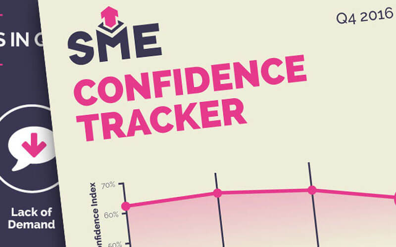Infographic: UK SME Confidence Tracker Q4 2016
