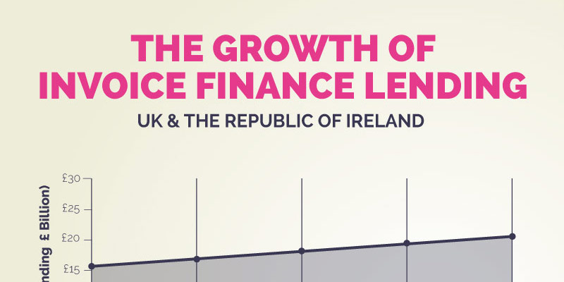 Infographic: The Growth Of Invoice Finance Lending 2016 image